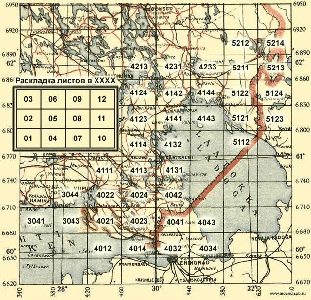 Нумерация карт